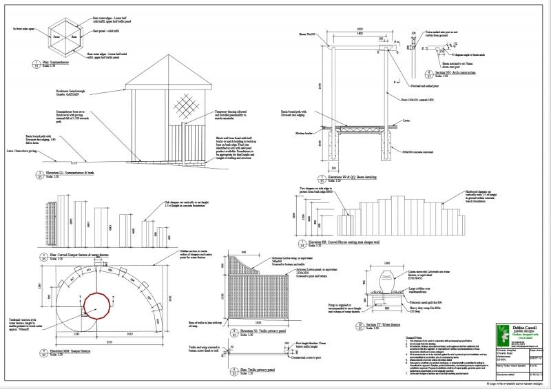 St Marks Hospital garden Structures detail