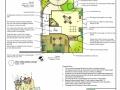 Physio hospital garden concept