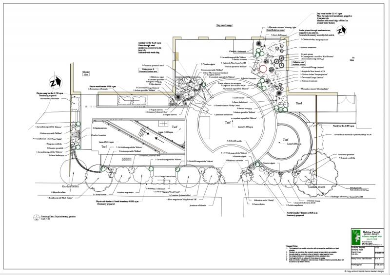 St Marks Hospital garden Planting plan